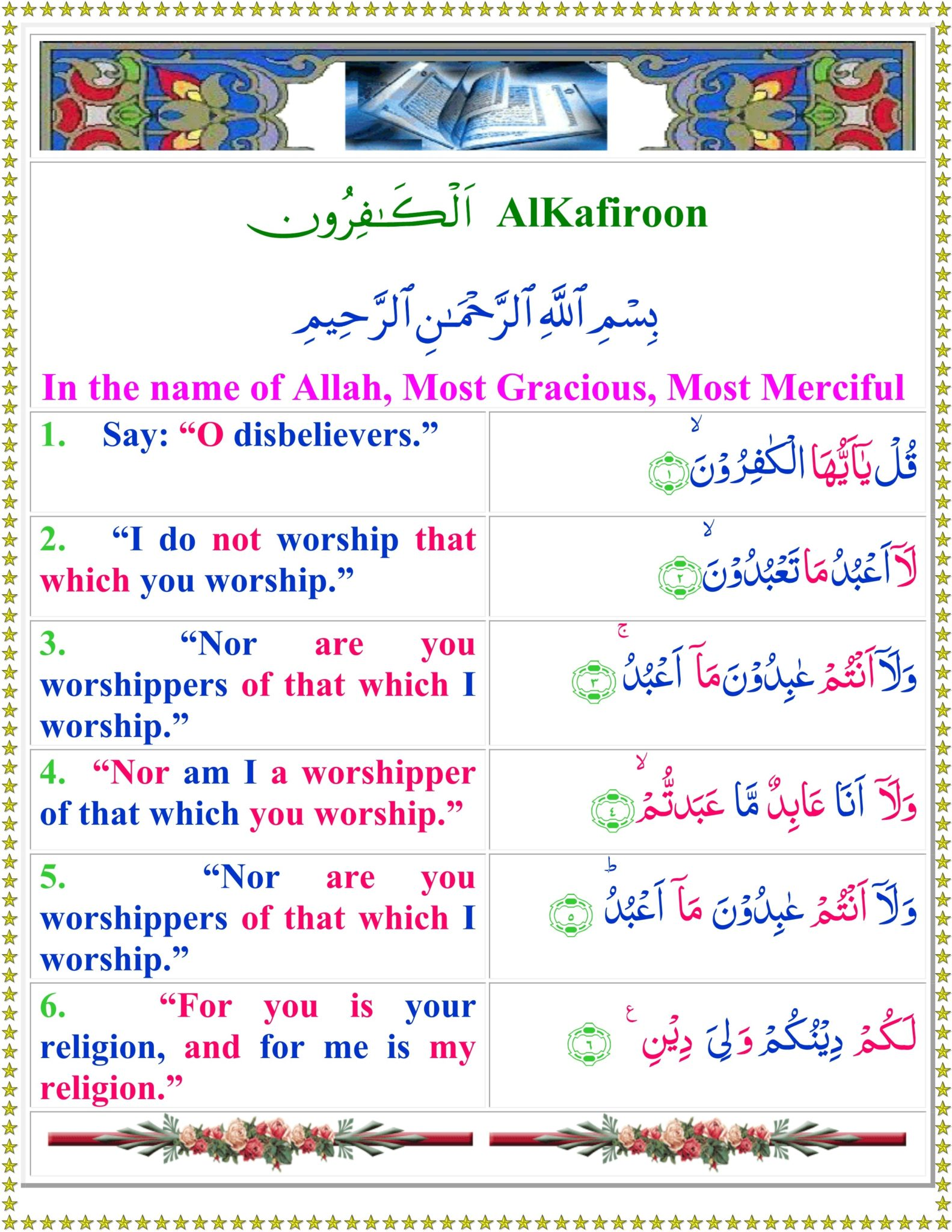 Surah Kafirun translation in English