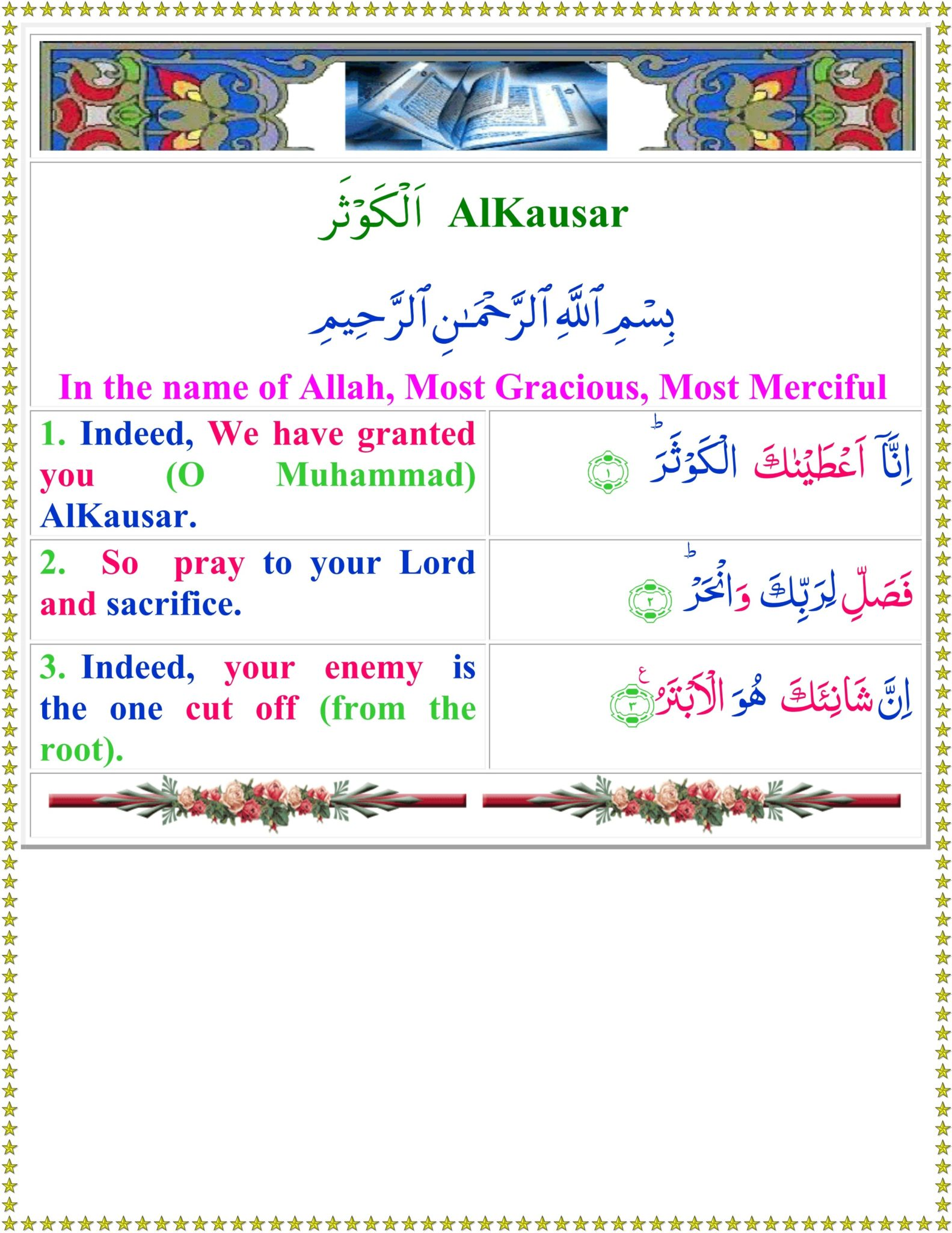 Surah Kausar translation in English