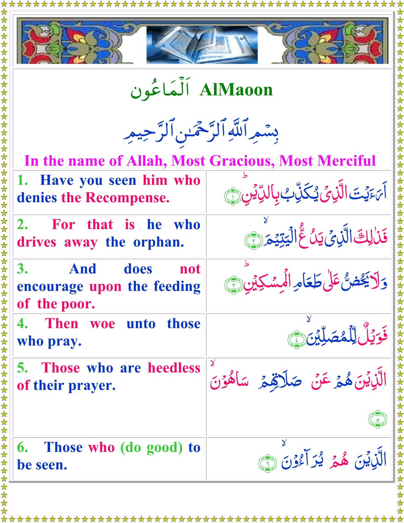 Surah Maun translation in English
