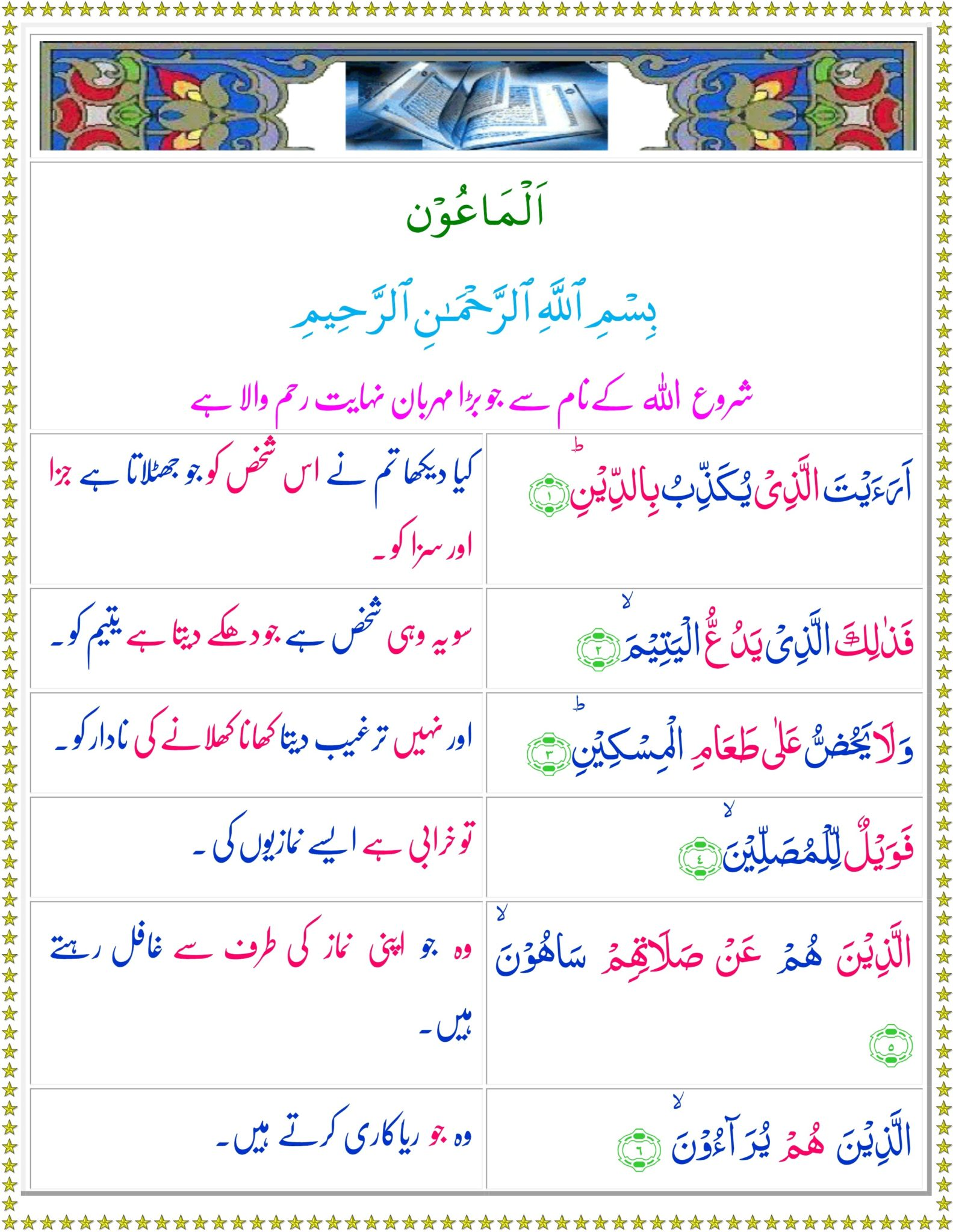 Surah Maun translation in Urdu, Hindi