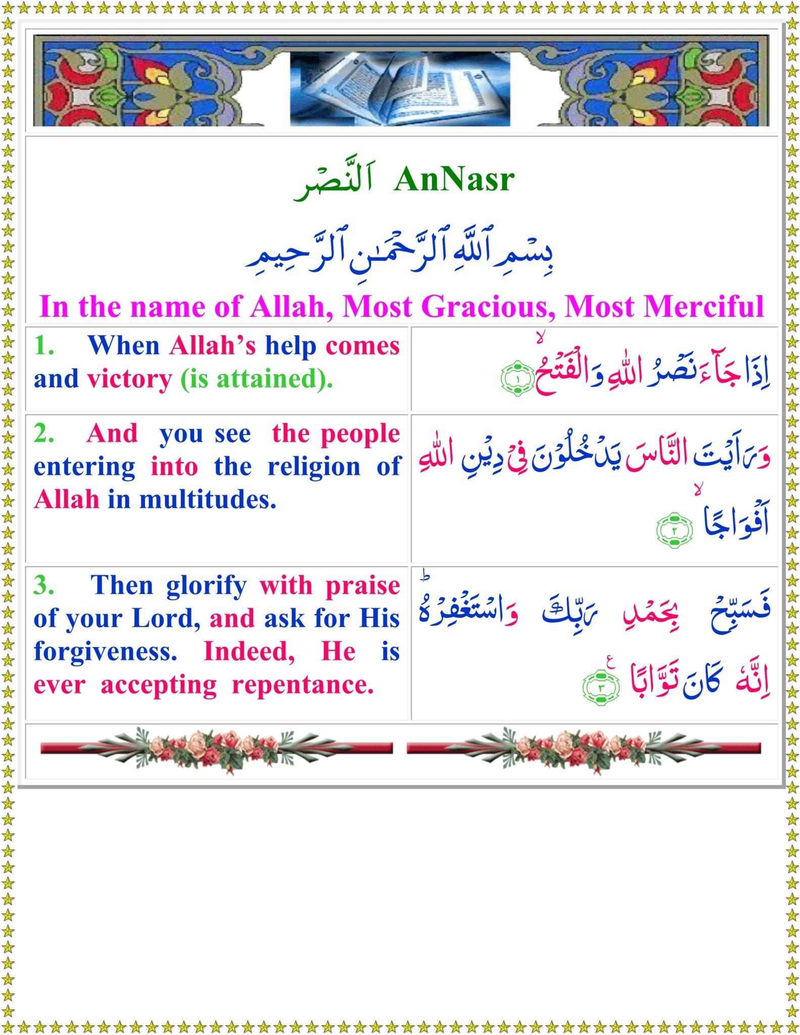 Surah Nasr translation in English
