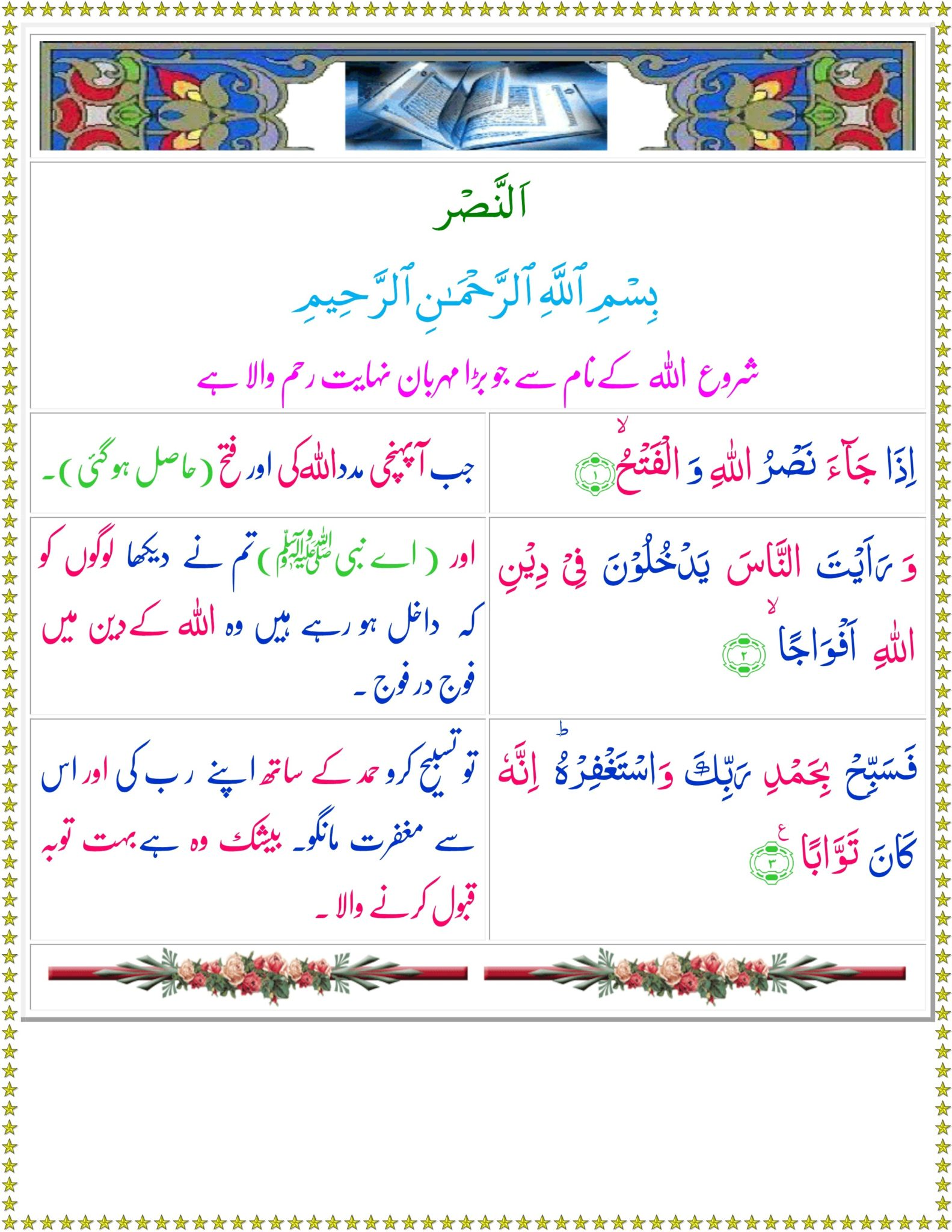 Surah Nasr translation in Urdu, Hindi