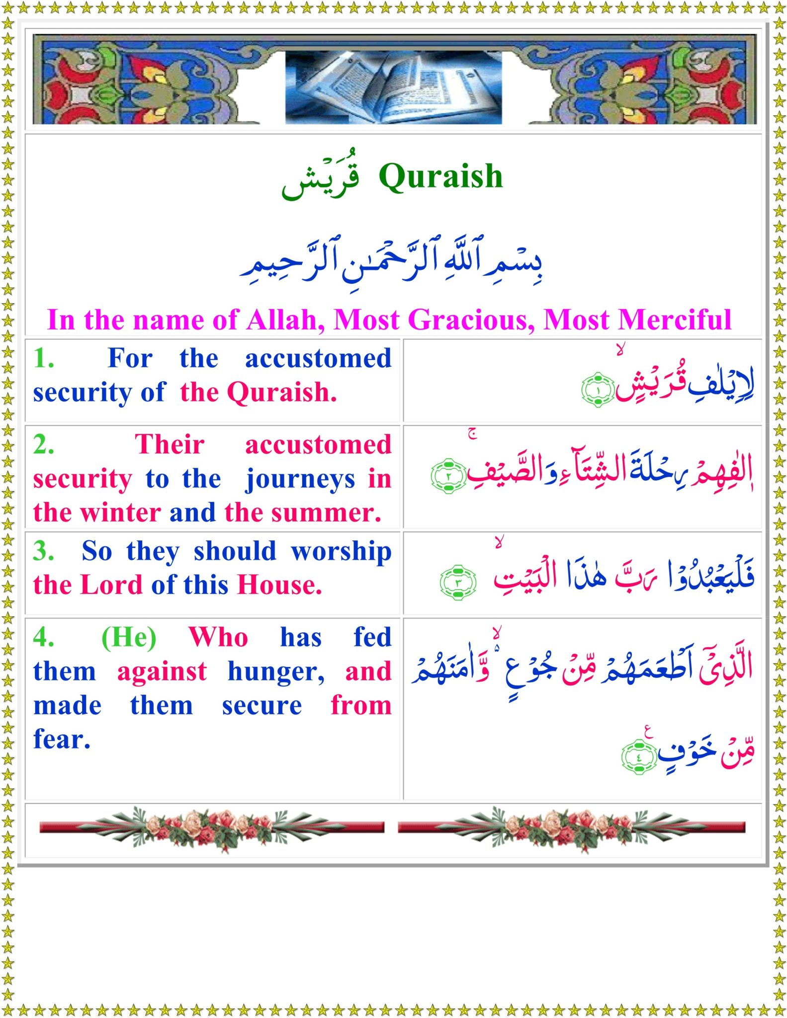 Surah Quraish translation in English
