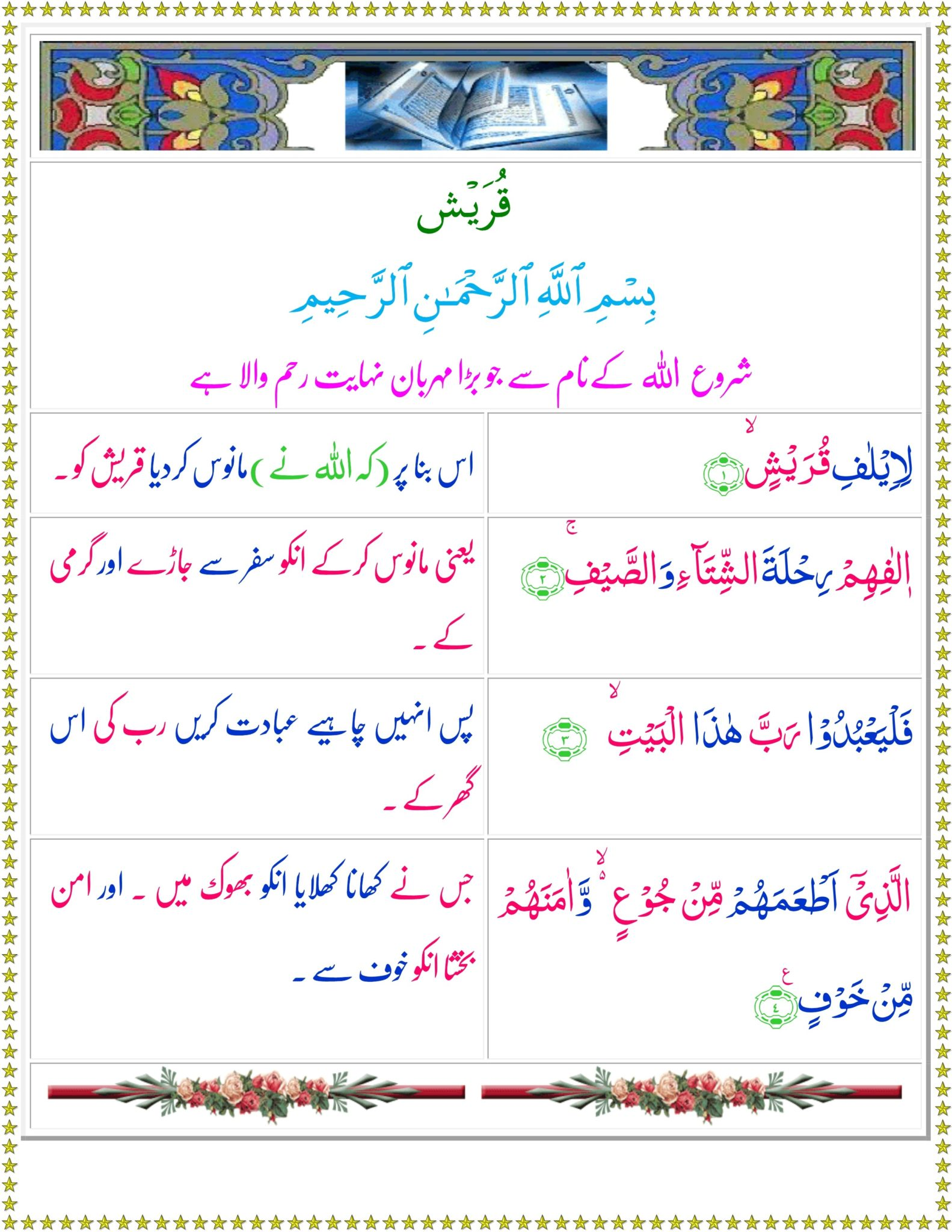Surah Quraish translation in Urdu, Hindi