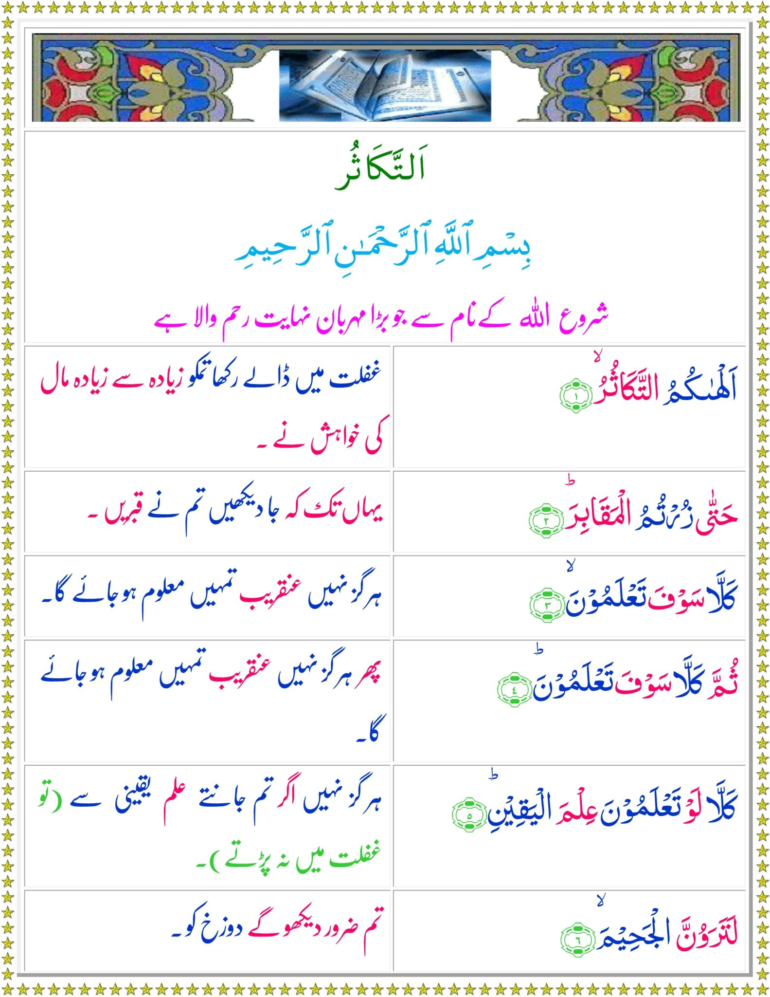 Surah Takasur translation in Urdu, Hindi