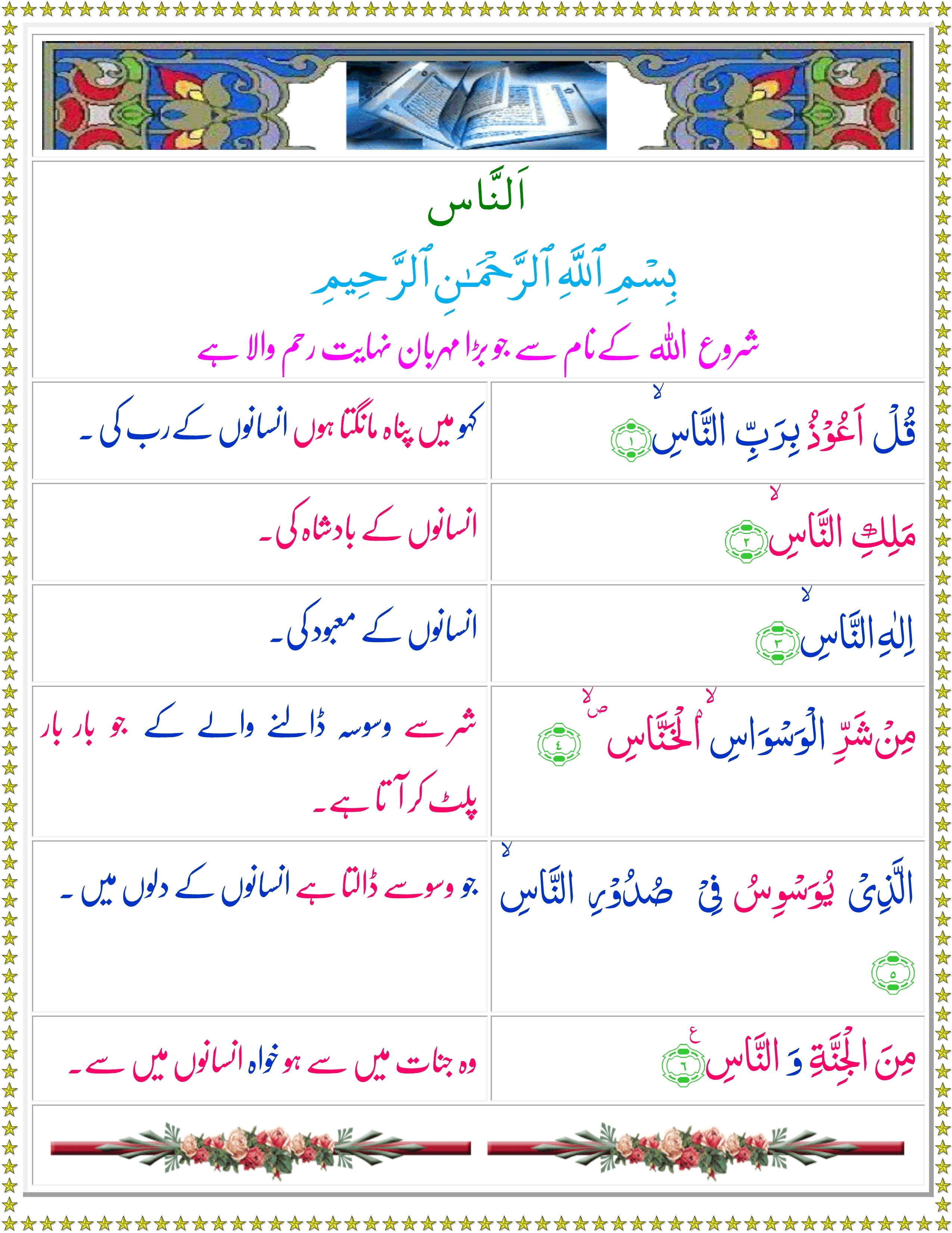 surah nas translation in Urdu, Hindi